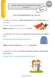 Homophones en – se et – ce – Cours, Leçon : 4eme Primaire