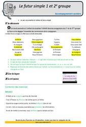Futur simple 1er ème groupe – Soutien scolaire – Aide aux devoirs : 5eme Primaire