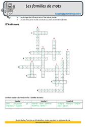 Familles de mot – Soutien scolaire – Aide aux devoirs : 5eme Primaire