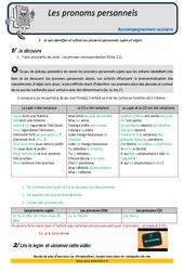 Pronoms personnels – Soutien scolaire – Aide aux devoirs : 5eme Primaire