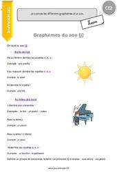 Graphèmes du son [j] – Cours, Leçon : 3eme Primaire