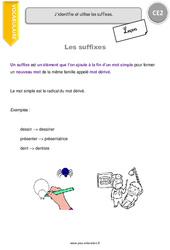 Suffixes – Cours, Leçon : 3eme Primaire