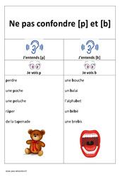 p et b – Ne pas confondre – Affiche pour la classe : 1ere, 2eme Primaire