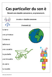 Son è devant 2 consonnes – Affiche pour la classe : 1ere, 2eme Primaire