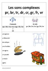 Sons pr, br, tr, dr, cr, gr, fr, vr – Affiche pour la classe : 1ere, 2eme Primaire