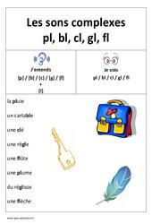 Sons complexes pl, bl, cl, gl, fl – Affiche pour la classe : 1ere, 2eme Primaire