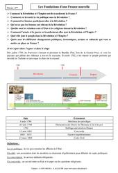 Fondations d'une France nouvelle – Cours – Histoire : 2eme Secondaire