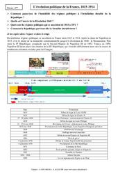 Evolution politique de la France, 1815 – 1914 – Cours – XIXème siècle – Histoire : 2eme Secondaire