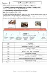 Affirmation des nationalismes – Cours – XIXème siècles – Histoire : 2eme Secondaire