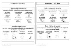 Noms – Cours, Leçon : 1ere Primaire