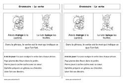 Verbe – Cours, Leçon : 1ere Primaire
