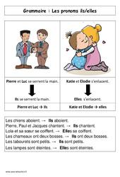 Les pronoms ils – elles – Affiche pour la classe – Grammaire : 1ere Primaire