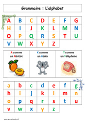 Alphabet – Affiche pour la classe – Vocabulaire : 1ere Primaire
