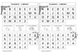 Alphabet – Cours, Leçon : 1ere Primaire