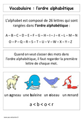 Ordre alphabétique – Affiche pour la classe – Vocabulaire : 1ere Primaire
