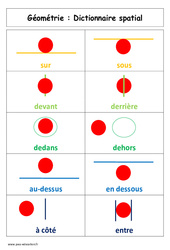 Dictionnaire spatial – Affiche pour la classe – Géométrie : 1ere Primaire