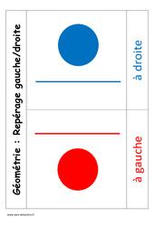 Repérage gauche – droite – Affiche pour la classe – Géométrie : 1ere Primaire