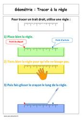 Tracer à la règle – Affiche pour la classe – Géométrie : 1ere Primaire