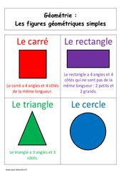 Figures géométriques simples- Fiches Carré, rectangle, triangle et rond – Affiche pour la classe : 1ere Primaire