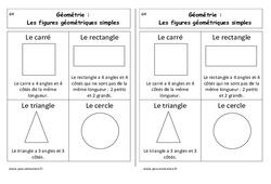 Carré, rectangle, triangle et rond – Cours, Leçon : 1ere Primaire