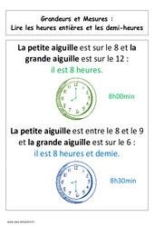 Lire les heures entières et demi – heures – Affiche pour la classe : 1ere Primaire
