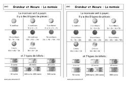Monnaie – Cours, Leçon : 1ere Primaire