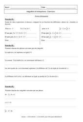 Notion d'inéquation – Exercices – Révisions : 3eme Secondaire
