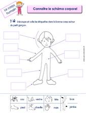 Connaitre le schéma corporel – Le corps humain : 2eme, 3eme Maternelle – Cycle Fondamental
