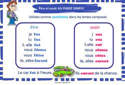 Conjugaison – Affiches de classe pour l'année : 3eme, 4eme, 5eme Primaire