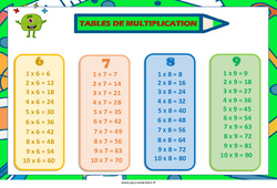 Tables de multiplication de 6 à 9 – Affiche de classe : 1ere, 2eme Primaire