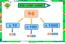 Multiplier par 10,100,1000 – Affiche de classe : 1ere, 2eme Primaire