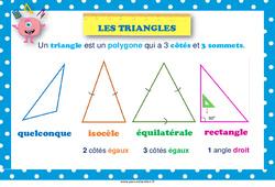 Triangles – Affiche de classe : 3eme, 4eme, 5eme Primaire
