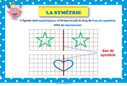 Symétrie – Affiche de classe : 3eme, 4eme, 5eme Primaire