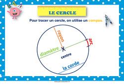 Cercle – Affiche de classe : 1ere, 2eme Primaire