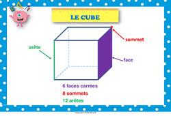 Cube – Affiche de classe : 1ere, 2eme Primaire
