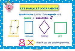 Parallélogrammes – Affiche de classe : 1ere, 2eme Primaire