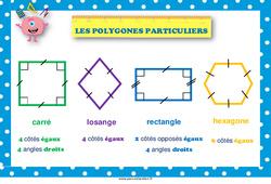 Polygones particuliers – Affiche de classe : 1ere, 2eme Primaire
