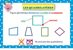 Quadrilatères – Affiche de classe : 1ere, 2eme Primaire