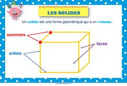 Solides – Affiche de classe : 3eme, 4eme, 5eme Primaire