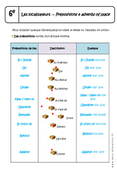 Prepositions – Adverbs of place – Cours sur les localisateurs : 6eme Primaire