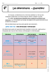 Déterminants – Some, any, no – Cours – Quantifiers : 6eme Primaire