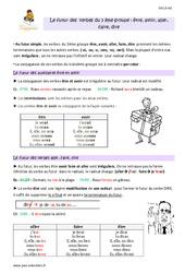 Futur des verbes fréquents du  groupe – Cours, Leçon : 4eme Primaire