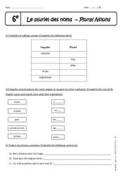 Pluriel des noms – Plural Nouns – Révisions : 6eme Primaire