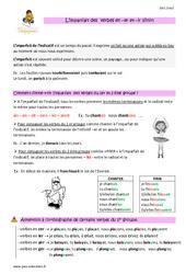 Imparfait de l'indicatif des verbes en – er et – ir – Cours, Leçon : 4eme Primaire