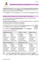 Imparfait de l'indicatif des verbes du 3 ème groupe en – re – ir – oir – dre – Cours, Leçon : 4eme Primaire