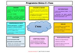 Semaines 4 à 7 – 2ème thème- Fiches l'eau – école à la maison – 1ere, 2eme Maternelle – Cycle Fondamental