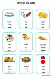 Imagier du goût en 3 polices : 3eme Maternelle – Cycle Fondamental