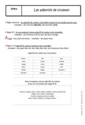 Adjectifs de couleur – Cours : 1ere Secondaire