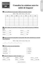 Exercices, révisions sur connaître les relations entre les unités de longueurs au  avec les corrections : 3eme Primaire