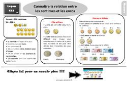 Leçon, trace écrite sur connaître la relation entre les centimes et les euros au  : 3eme Primaire